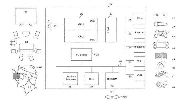 Patente sugere compatibilidade do PlayStation 5 com PSP e PS Vita