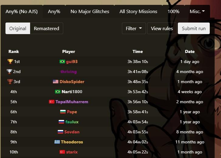 Este é o rank de jogadores mais rápidos a zerar GTA San Andreas na categoria Any% No AJS (No Arbitrary Jump in Script).